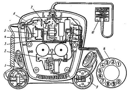 телефонного аппарата Бс-23