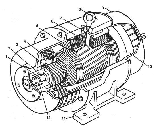 Рисунок 1 – Машина постоянного