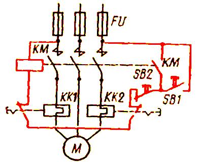 Магнитные пускатели серии ПМП