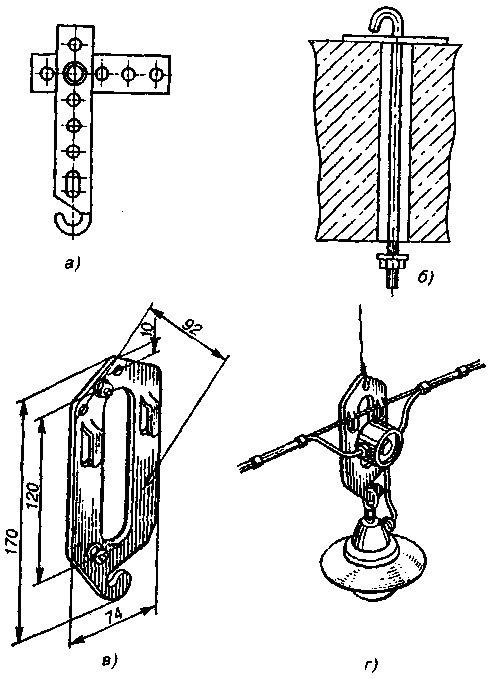 Montáž žiaroviek žiarovkami