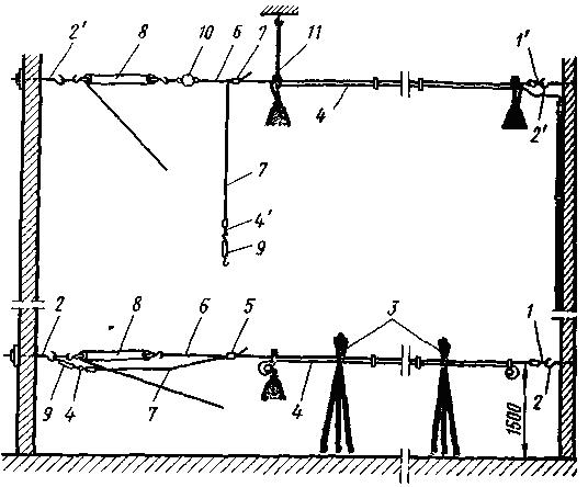 тросовую электропроводку