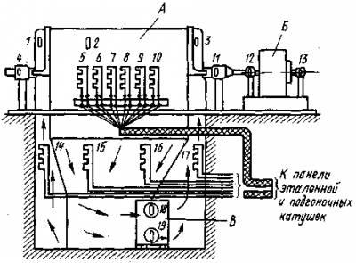 Схема теплового контроля электродвигателя СТМ-4000-2: Л - электродвигатель; Б- возбудитель; В - воздухоочиститель; 1...
