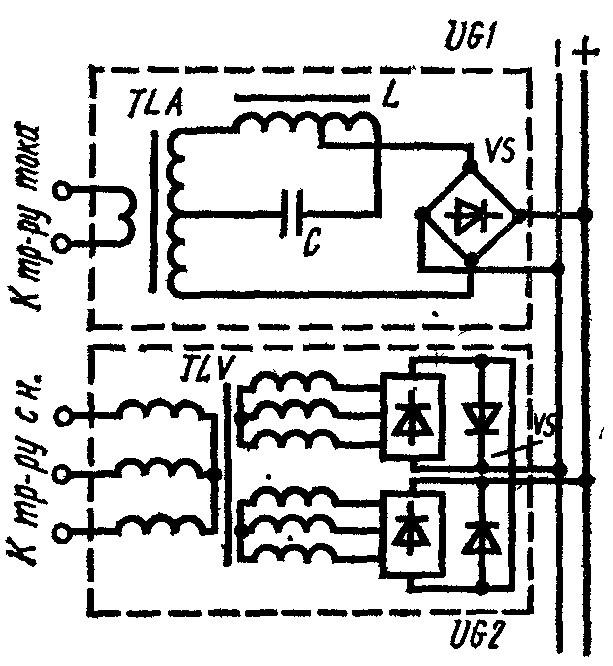 Рисунок 2 – Блоки питания БПТ