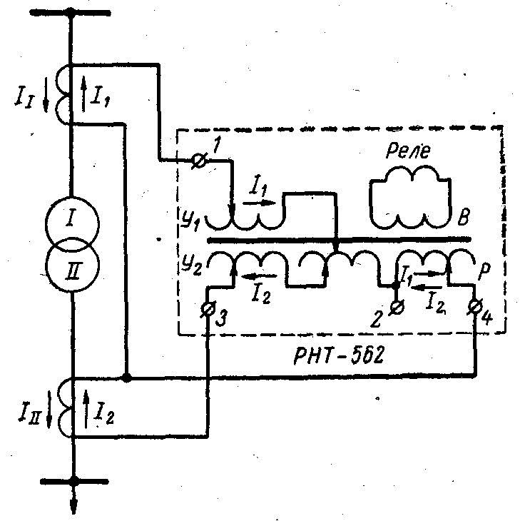 токов трансформаторов тока