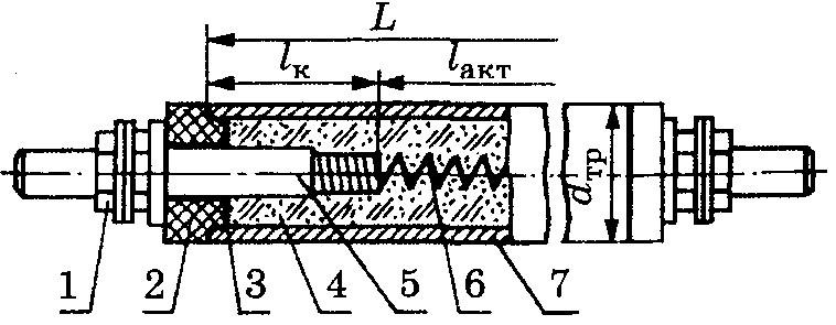 устройство терморегулятора водонагревателя