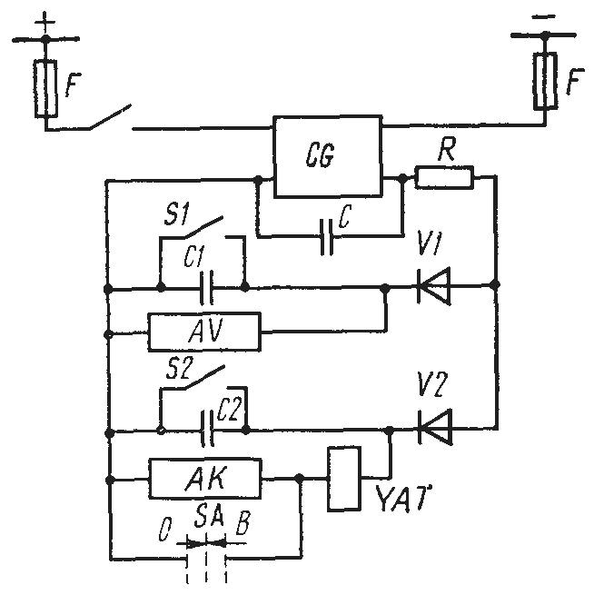 Источники оперативного тока подстанций