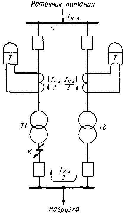 максимальной токовой