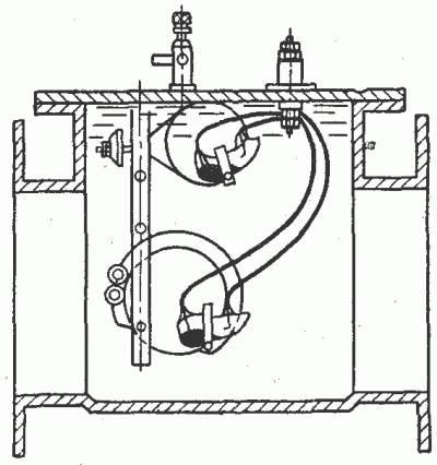 газовая защита производит
