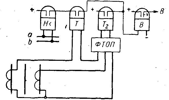 схема строения атома хлора