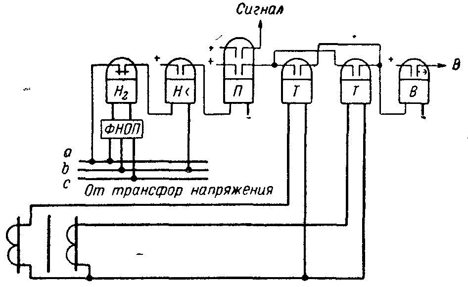 схема максимальной токовой