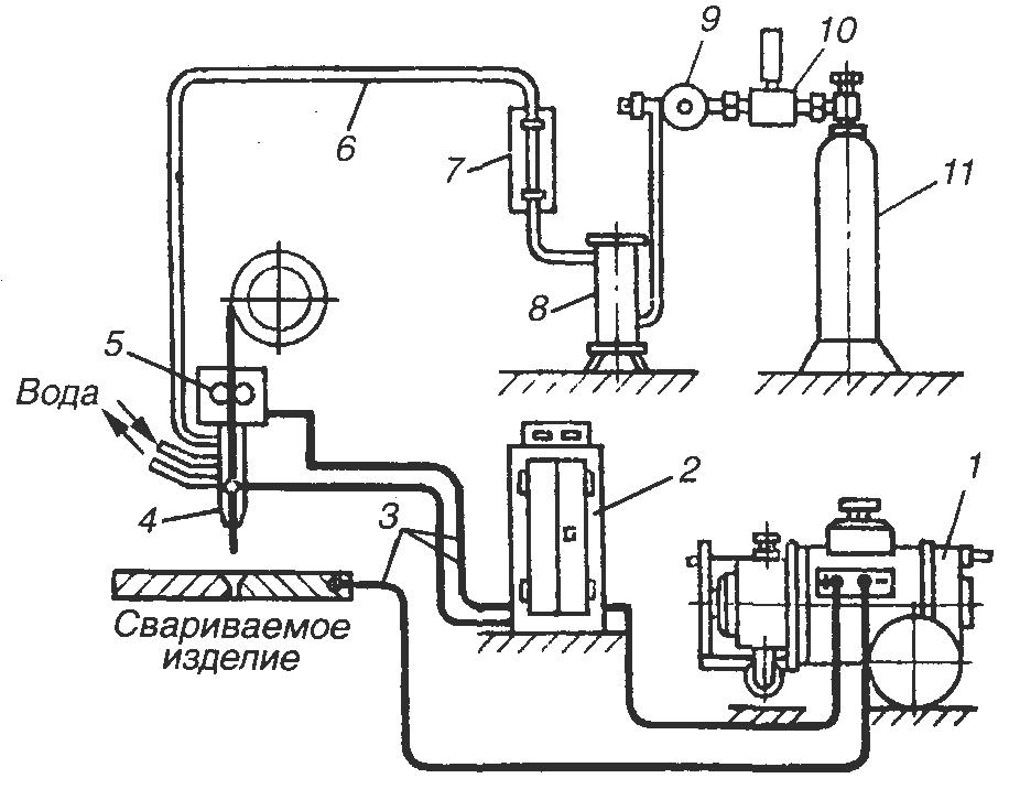 сварки электродом (в среде